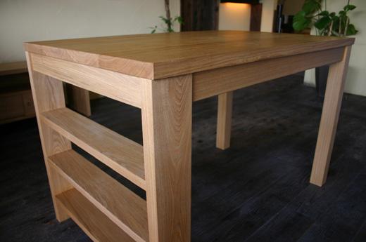 table_a02